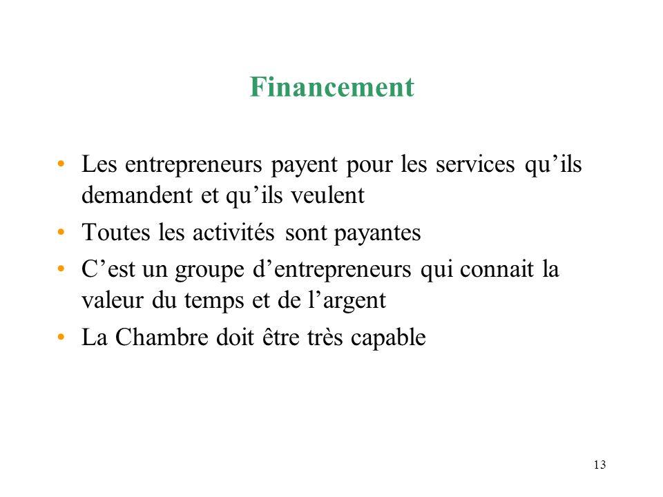 13 Financement Les entrepreneurs payent pour les services quils demandent et quils veulent Toutes les activités sont payantes Cest un groupe dentrepre