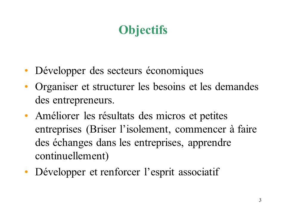 3 Objectifs Développer des secteurs économiques Organiser et structurer les besoins et les demandes des entrepreneurs. Améliorer les résultats des mic