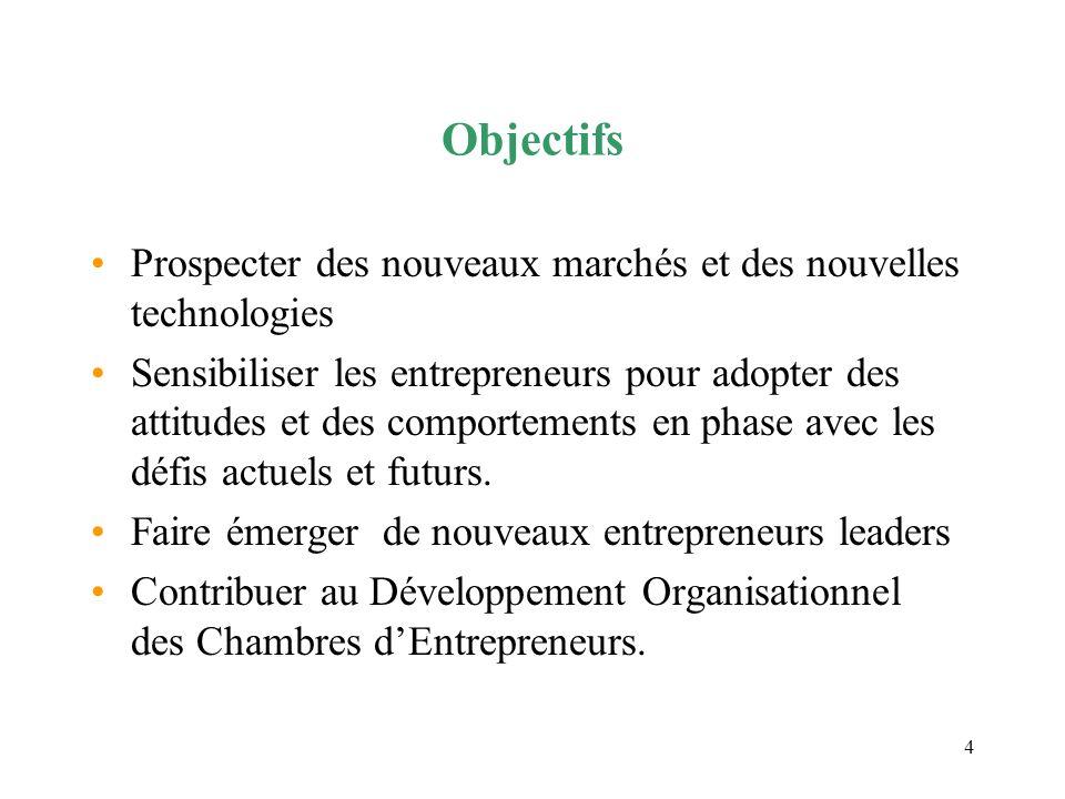 4 Objectifs Prospecter des nouveaux marchés et des nouvelles technologies Sensibiliser les entrepreneurs pour adopter des attitudes et des comportemen