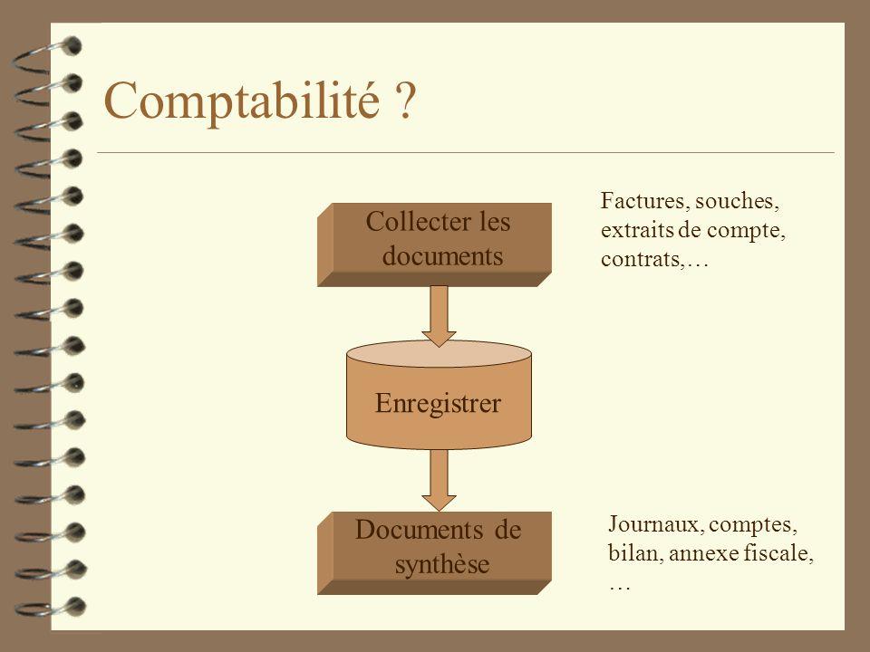 Comptabilité ? Collecter les documents Enregistrer Documents de synthèse Factures, souches, extraits de compte, contrats,… Journaux, comptes, bilan, a