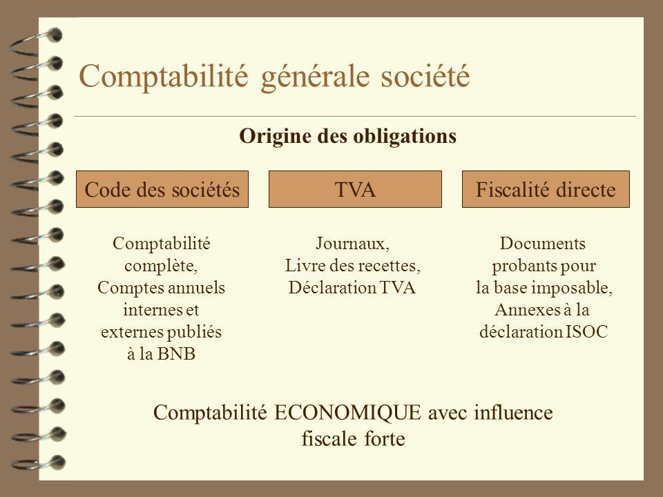 Comptabilité générale société Origine des obligations Code des sociétésTVAFiscalité directe Comptabilité complète, Comptes annuels internes et externe