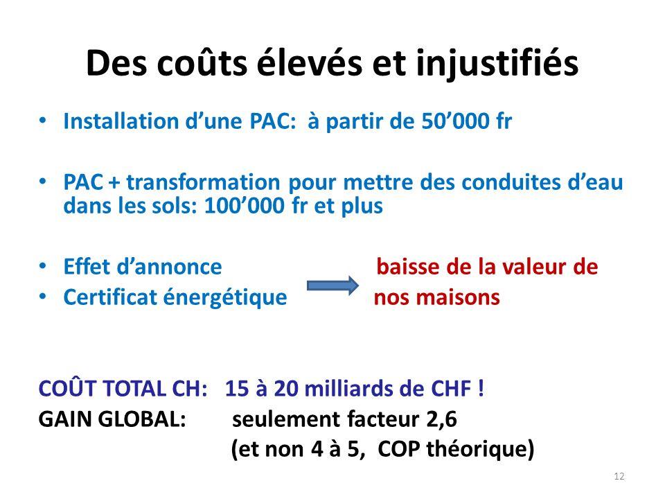 Des coûts élevés et injustifiés Installation dune PAC: à partir de 50000 fr PAC + transformation pour mettre des conduites deau dans les sols: 100000