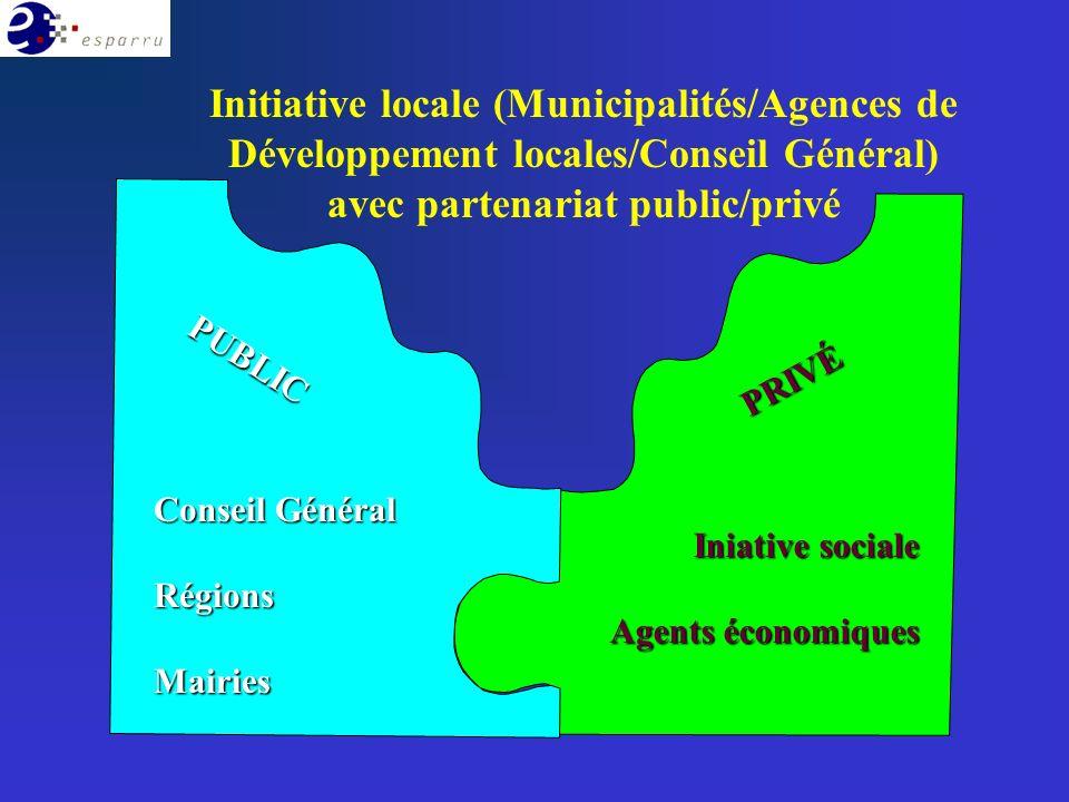 Conseil Général RégionsMairiesPUBLIC Iniative sociale Agents économiques PRIVÉ Initiative locale (Municipalités/Agences de Développement locales/Conse