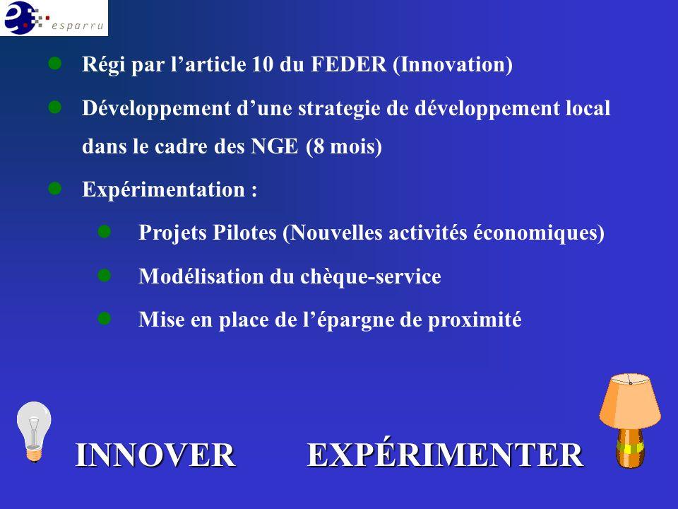 INNOVEREXPÉRIMENTER l lRégi par larticle 10 du FEDER (Innovation) l lDéveloppement dune strategie de développement local dans le cadre des NGE (8 mois