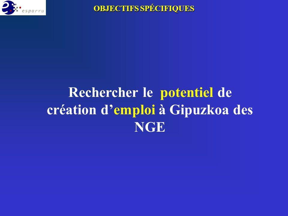 OBJECTIFS SPÉCIFIQUES Rechercher le potentiel de création demploi à Gipuzkoa des NGE
