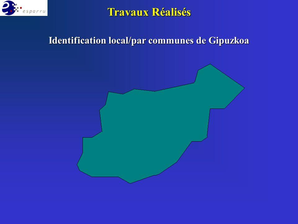 Identification local/par communes de Gipuzkoa Travaux Réalisés