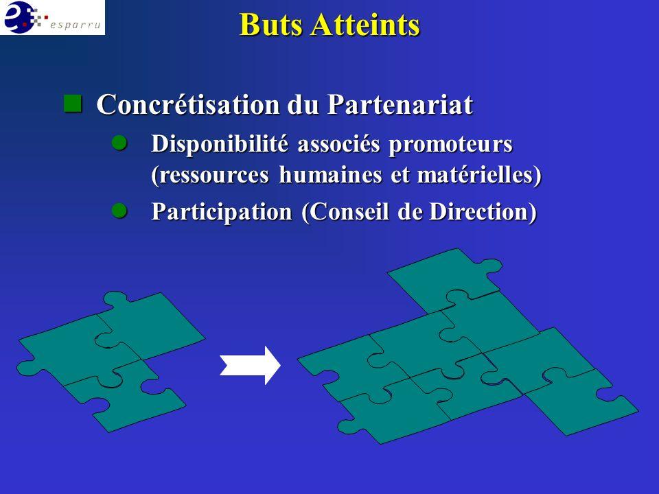 Buts Atteints nConcrétisation du Partenariat lDisponibilité associés promoteurs (ressources humaines et matérielles) lParticipation (Conseil de Direction)