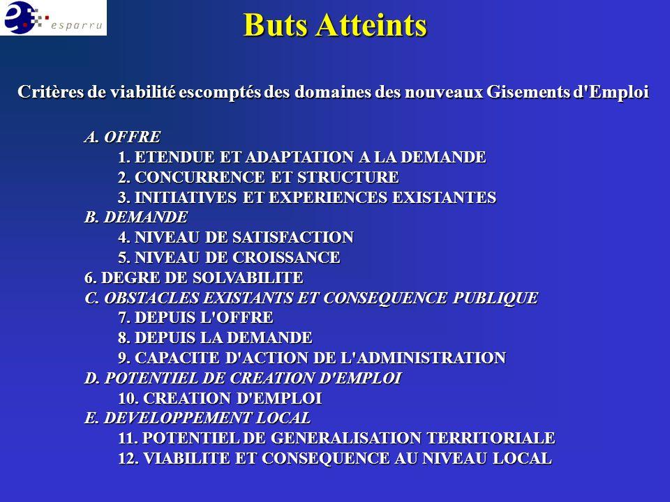 Buts Atteints A. OFFRE 1. ETENDUE ET ADAPTATION A LA DEMANDE 2. CONCURRENCE ET STRUCTURE 3. INITIATIVES ET EXPERIENCES EXISTANTES B. DEMANDE 4. NIVEAU