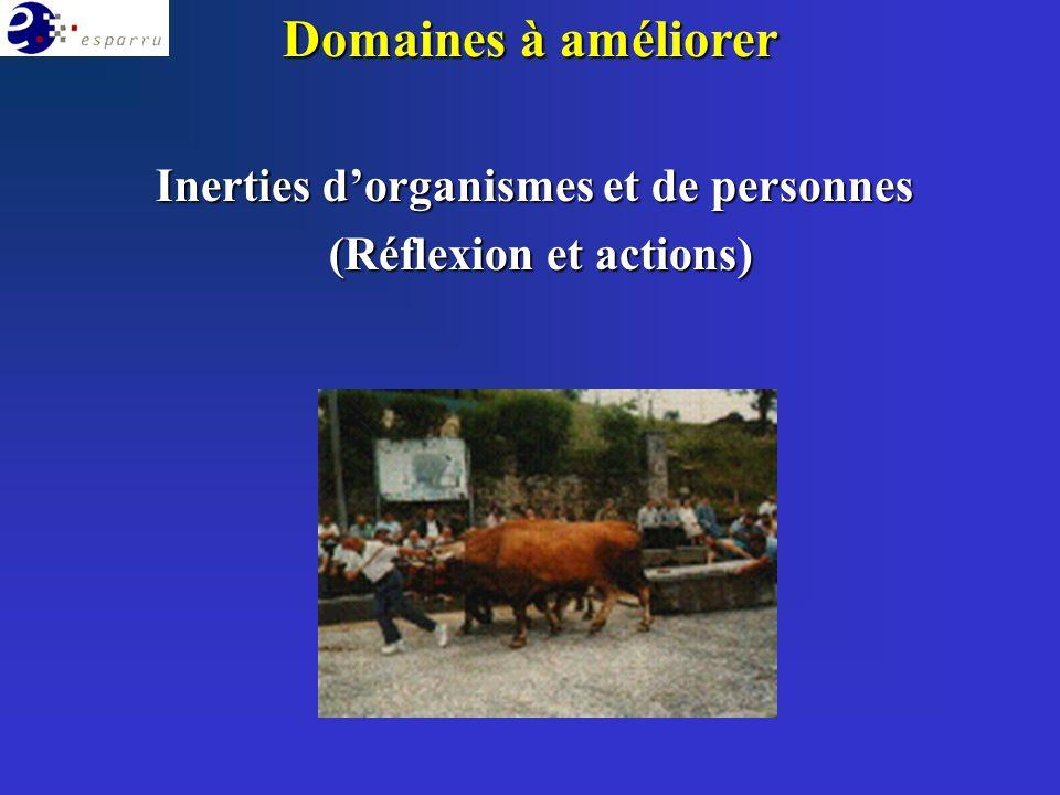 Domaines à améliorer Inerties dorganismes et de personnes (Réflexion et actions) (Réflexion et actions)