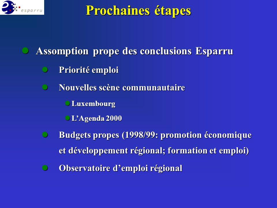 Prochaines étapes lAssomption prope des conclusions Esparru lPriorité emploi lNouvelles scène communautaire lLuxembourg lLAgenda 2000 lBudgets propes