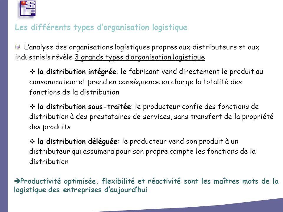 Lanalyse des organisations logistiques propres aux distributeurs et aux industriels révèle 3 grands types dorganisation logistique la distribution int