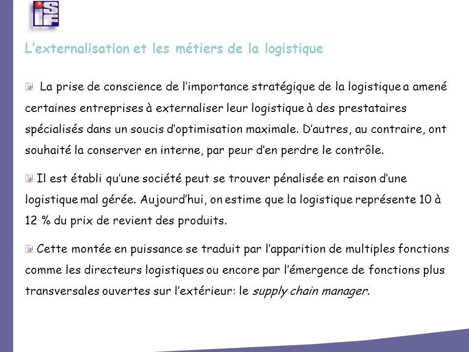 Lexternalisation et les métiers de la logistique La prise de conscience de limportance stratégique de la logistique a amené certaines entreprises à ex