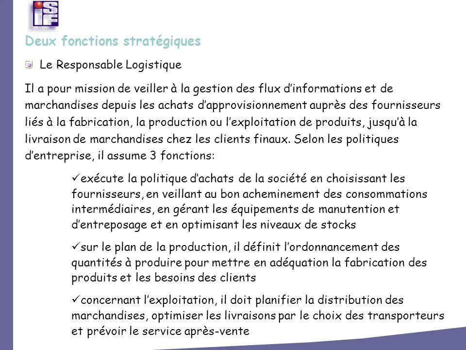 Le Responsable Logistique Il a pour mission de veiller à la gestion des flux dinformations et de marchandises depuis les achats dapprovisionnement aup