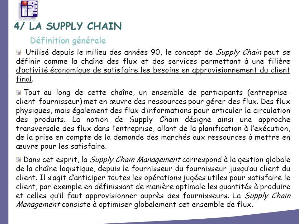 4/ LA SUPPLY CHAIN Utilisé depuis le milieu des années 90, le concept de Supply Chain peut se définir comme la chaîne des flux et des services permett