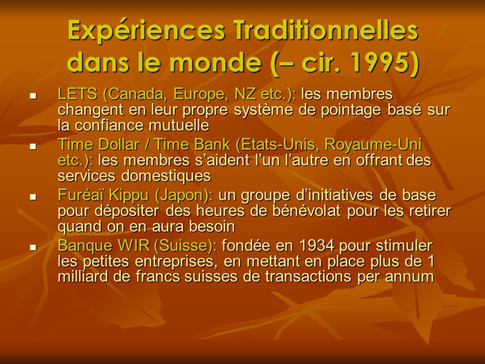 Expériences Traditionnelles dans le monde (– cir. 1995) LETS (Canada, Europe, NZ etc.): les membres changent en leur propre système de pointage basé s