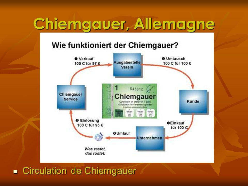 Chiemgauer, Allemagne Circulation de Chiemgauer Circulation de Chiemgauer