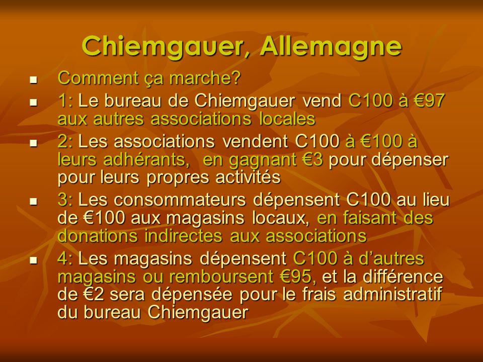 Chiemgauer, Allemagne Comment ça marche? Comment ça marche? 1: Le bureau de Chiemgauer vend C100 à 97 aux autres associations locales 1: Le bureau de