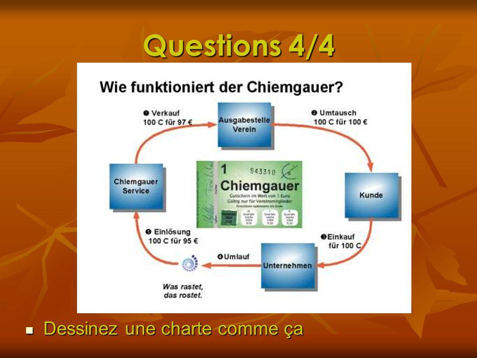 Questions 4/4 Dessinez une charte comme ça Dessinez une charte comme ça
