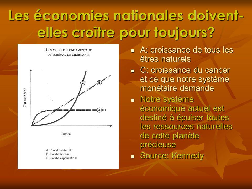 Les économies nationales doivent- elles croître pour toujours? A: croissance de tous les êtres naturels A: croissance de tous les êtres naturels C: cr