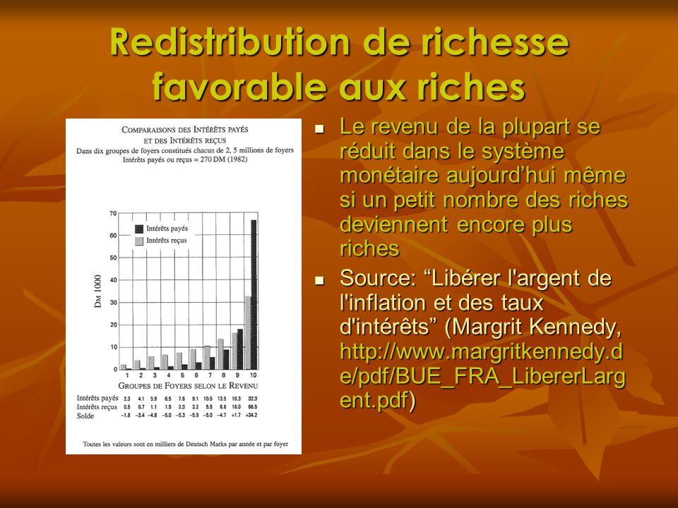 Redistribution de richesse favorable aux riches Le revenu de la plupart se réduit dans le système monétaire aujourdhui même si un petit nombre des ric