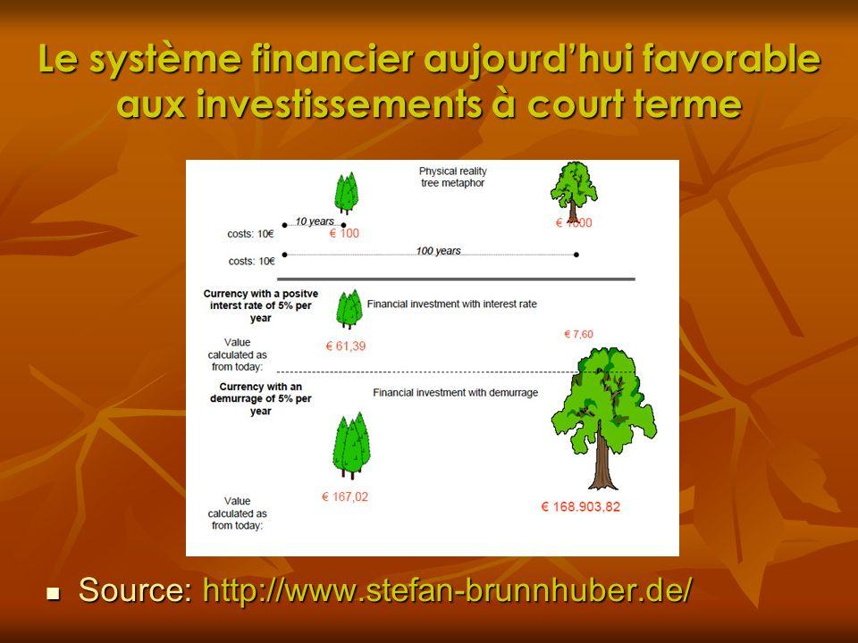 Le système financier aujourdhui favorable aux investissements à court terme Source: http://www.stefan-brunnhuber.de/ Source: http://www.stefan-brunnhu