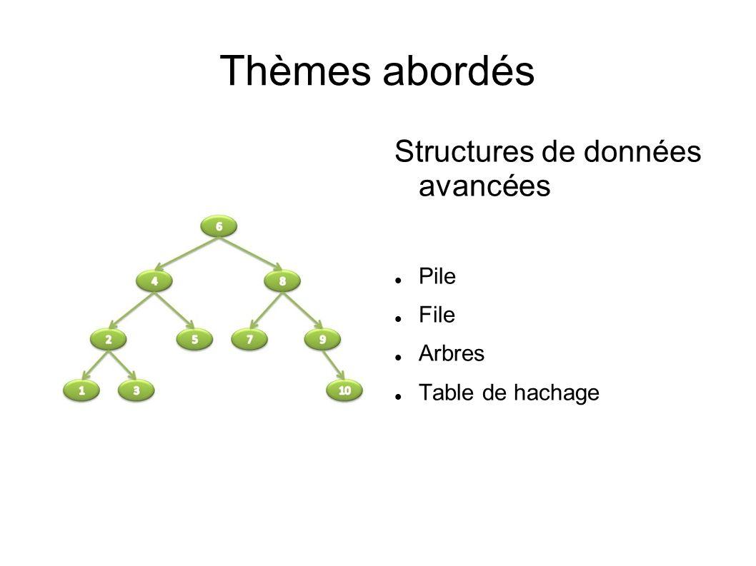 Thèmes abordés Structures de données avancées Pile File Arbres Table de hachage