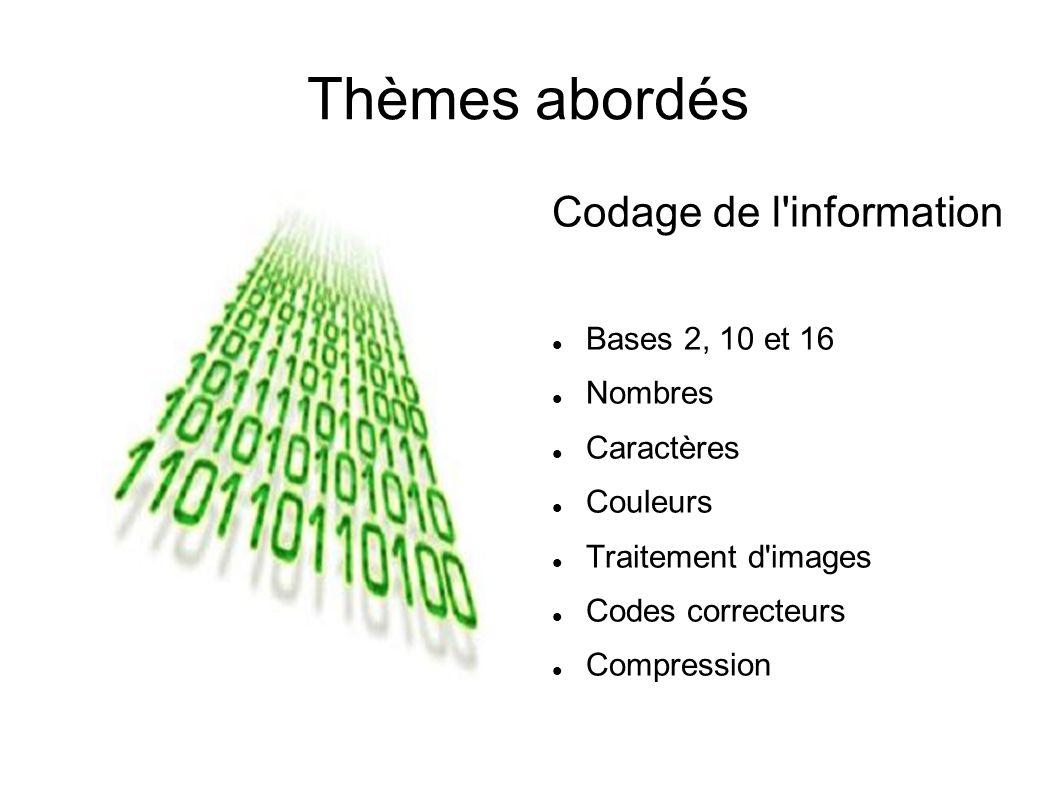 Thèmes abordés Codage de l'information Bases 2, 10 et 16 Nombres Caractères Couleurs Traitement d'images Codes correcteurs Compression