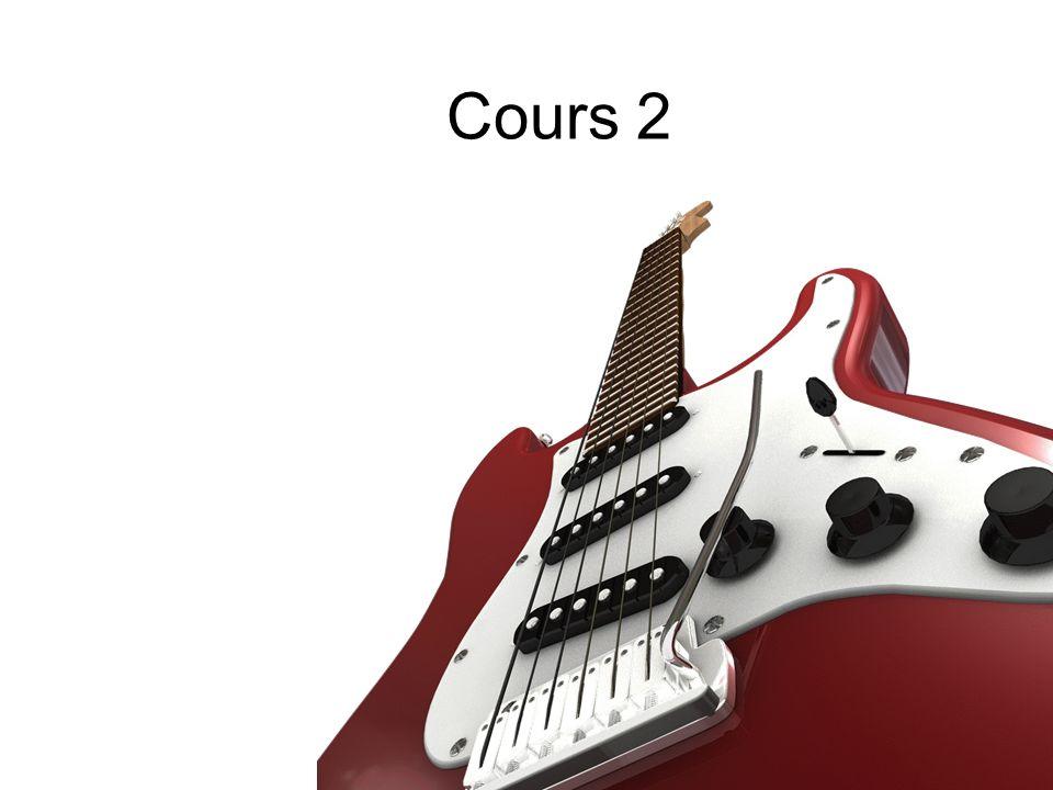 Accordage avec un accordeur Rappel: Les cordes à vide de la plus grosse à la plus petite: E(Mi) A(la) D(ré) G(sol) B(si) E(mi) On tend la corde pour quelle soit plus aigüe.