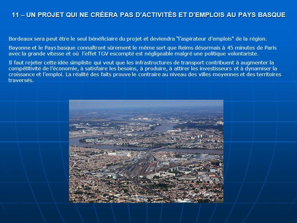 11 – UN PROJET QUI NE CRÉERA PAS DACTIVITÉS ET DEMPLOIS AU PAYS BASQUE Bordeaux sera peut être le seul bénéficiaire du projet et deviendra laspirateur