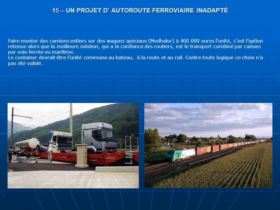 15 – UN PROJET D AUTOROUTE FERROVIAIRE INADAPTÉ Faire monter des camions entiers sur des wagons spéciaux (Modhalor) à 400 000 euros lunité, cest lopti