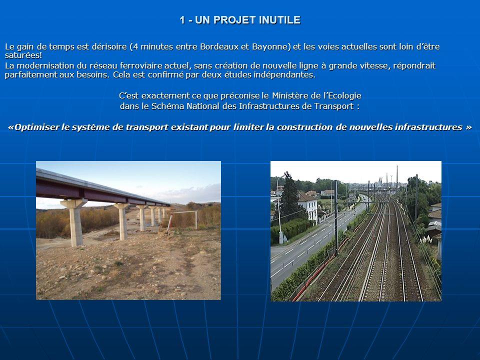 1 - UN PROJET INUTILE Le gain de temps est dérisoire (4 minutes entre Bordeaux et Bayonne) et les voies actuelles sont loin dêtre saturées! La moderni