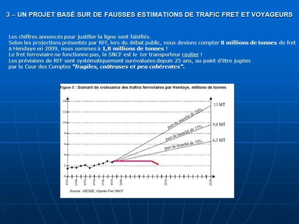 3 – UN PROJET BASÉ SUR DE FAUSSES ESTIMATIONS DE TRAFIC FRET ET VOYAGEURS Les chiffres annoncés pour justifier la ligne sont falsifiés. Selon les proj