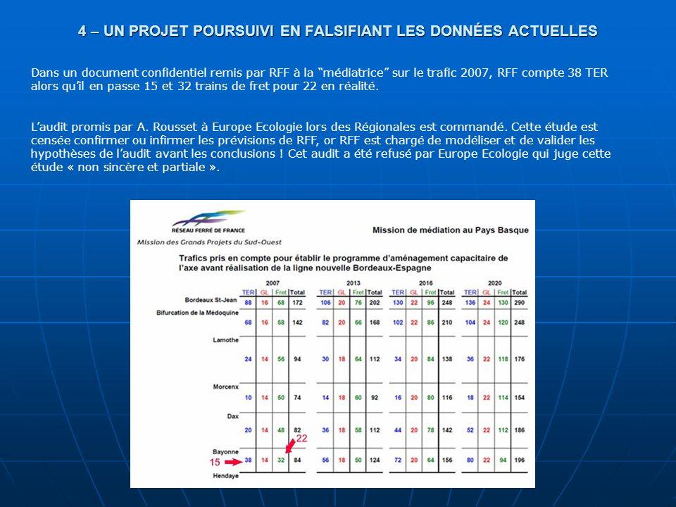4 – UN PROJET POURSUIVI EN FALSIFIANT LES DONNÉES ACTUELLES Dans un document confidentiel remis par RFF à la médiatrice sur le trafic 2007, RFF compte