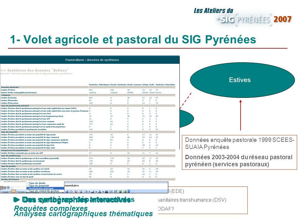 1- Volet agricole et pastoral du SIG Pyrénées Estives Données enquête pastorale 1999 SCEES- SUAIA Pyrénées Données 2003-2004 du réseau pastoral pyréné