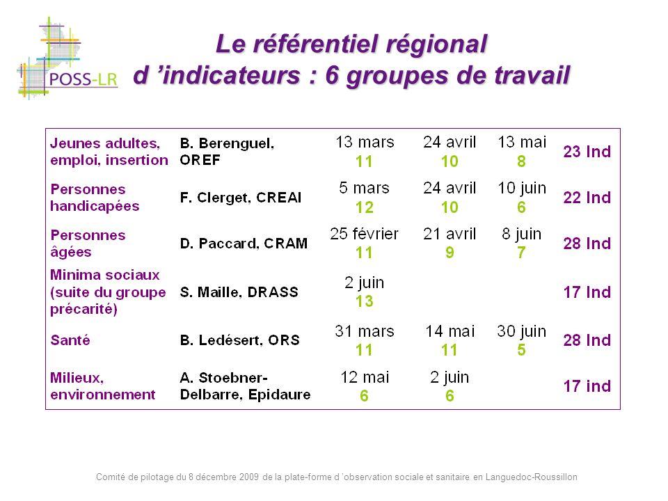 Comité de pilotage du 8 décembre 2009 de la plate-forme d observation sociale et sanitaire en Languedoc-Roussillon Le référentiel régional d indicateu