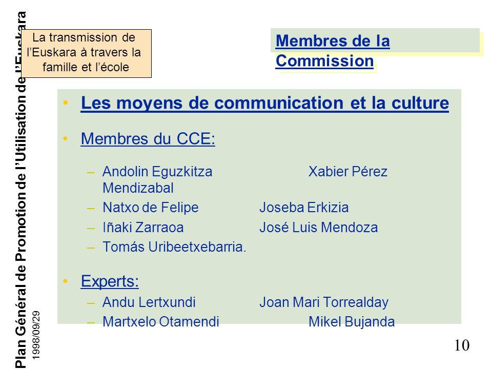 Plan Général de Promotion de lUtilisation de lEuskara 9 1998/09/29 La transmission de lEuskara à travers la famille et lécole Lévolution de lEuskara a