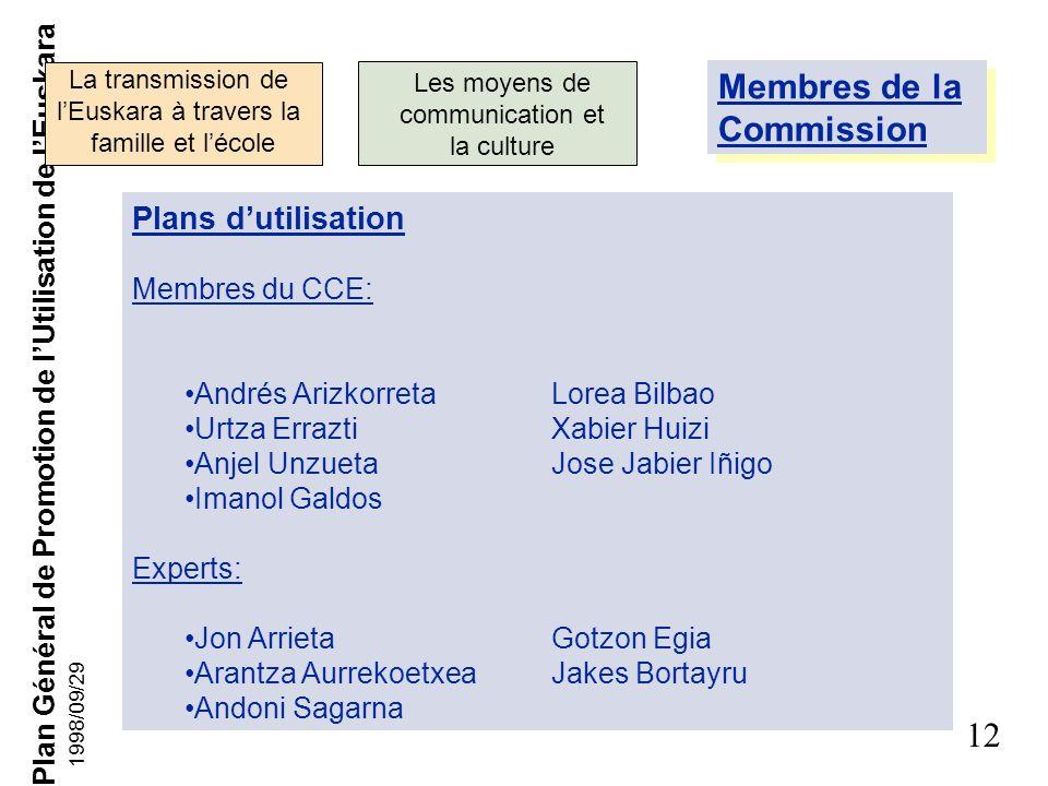 Plan Général de Promotion de lUtilisation de lEuskara 11 1998/09/29 La transmission de lEuskara à travers la famille et lécole Les moyens de communica