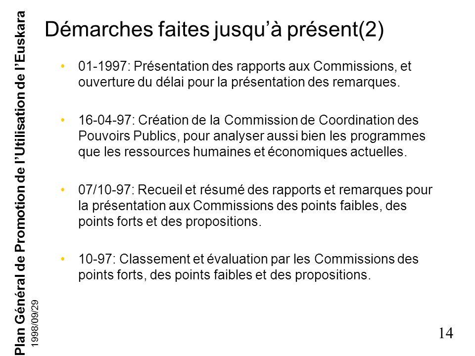 Plan Général de Promotion de lUtilisation de lEuskara 13 1998/09/29 La transmission de lEuskara à travers la famille et lécole Les moyens de communica