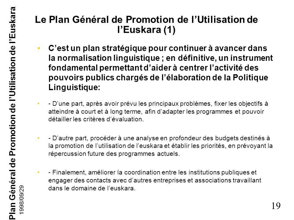 Plan Général de Promotion de lUtilisation de lEuskara 18 1998/09/29 ALPHABETISATION ET BASQUISATION DES ADULTES 012345678910 0 1 2 3 4 5 6 7 8 9 x = 5