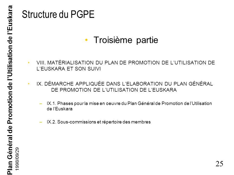 Plan Général de Promotion de lUtilisation de lEuskara 24 1998/09/29