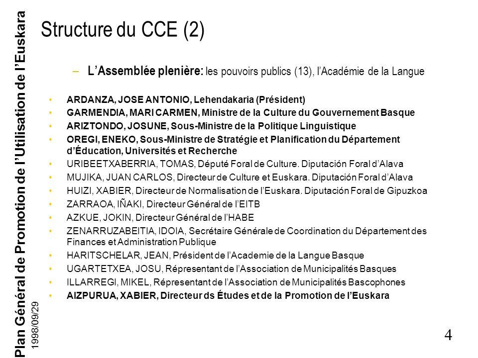 Plan Général de Promotion de lUtilisation de lEuskara 4 1998/09/29 Structure du CCE (2) – LAssemblée plenière: les pouvoirs publics (13), lAcadémie de la Langue ARDANZA, JOSE ANTONIO, Lehendakaria (Président) GARMENDIA, MARI CARMEN, Ministre de la Culture du Gouvernement Basque ARIZTONDO, JOSUNE, Sous-Ministre de la Politique Linguistique OREGI, ENEKO, Sous-Ministre de Stratégie et Planification du Département dÉducation, Universités et Recherche URIBEETXABERRIA, TOMAS, Député Foral de Culture.