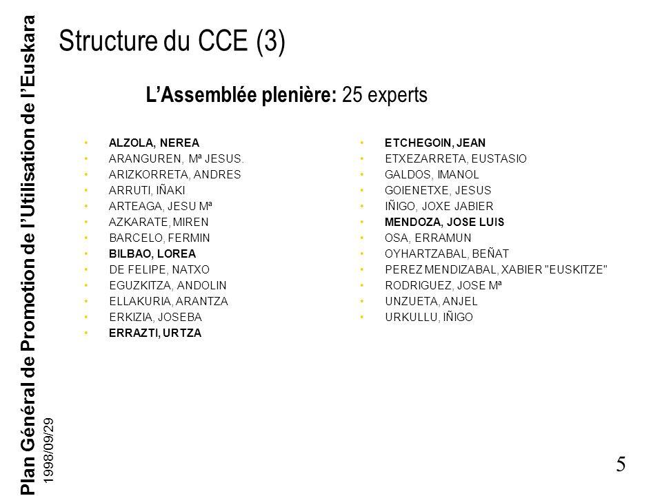 Plan Général de Promotion de lUtilisation de lEuskara 4 1998/09/29 Structure du CCE (2) – LAssemblée plenière: les pouvoirs publics (13), lAcadémie de