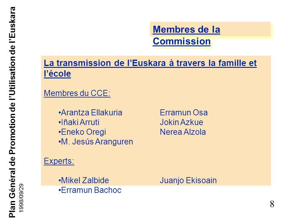 Plan Général de Promotion de lUtilisation de lEuskara 8 1998/09/29 Membres de la Commission La transmission de lEuskara à travers la famille et lécole Membres du CCE: Arantza EllakuriaErramun Osa Iñaki ArrutiJokin Azkue Eneko OregiNerea Alzola M.