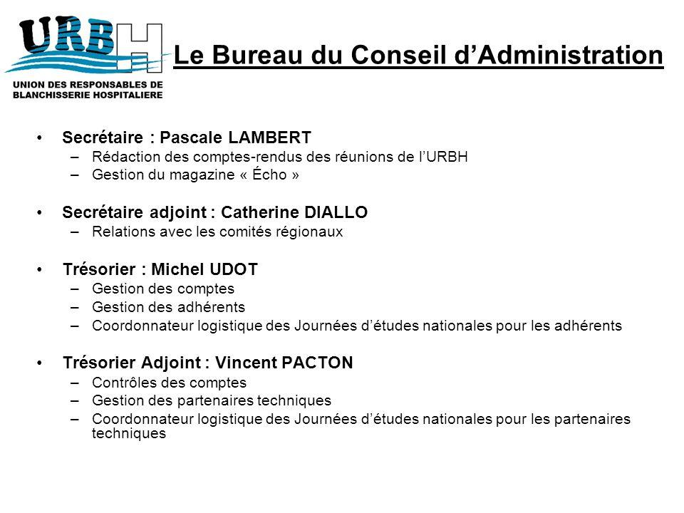 Secrétaire : Pascale LAMBERT –Rédaction des comptes-rendus des réunions de lURBH –Gestion du magazine « Écho » Secrétaire adjoint : Catherine DIALLO –