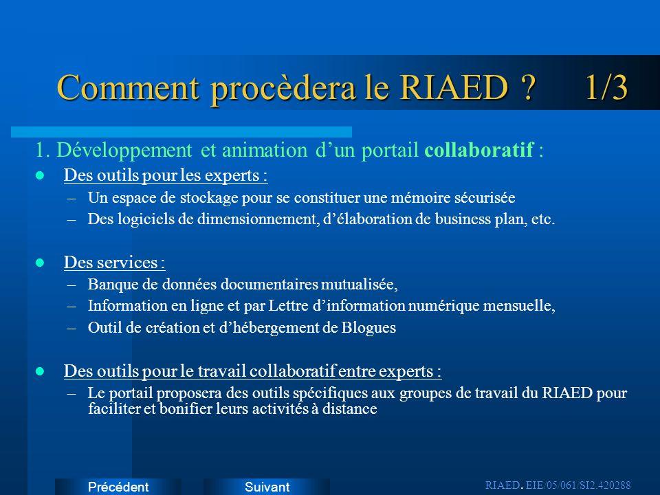 SuivantPrécédent Comment procèdera le RIAED ? 1/3 1. Développement et animation dun portail collaboratif : Des outils pour les experts : –Un espace de