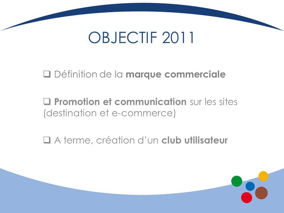 OBJECTIF 2011 Définition de la marque commerciale Promotion et communication sur les sites (destination et e-commerce) A terme, création dun club util
