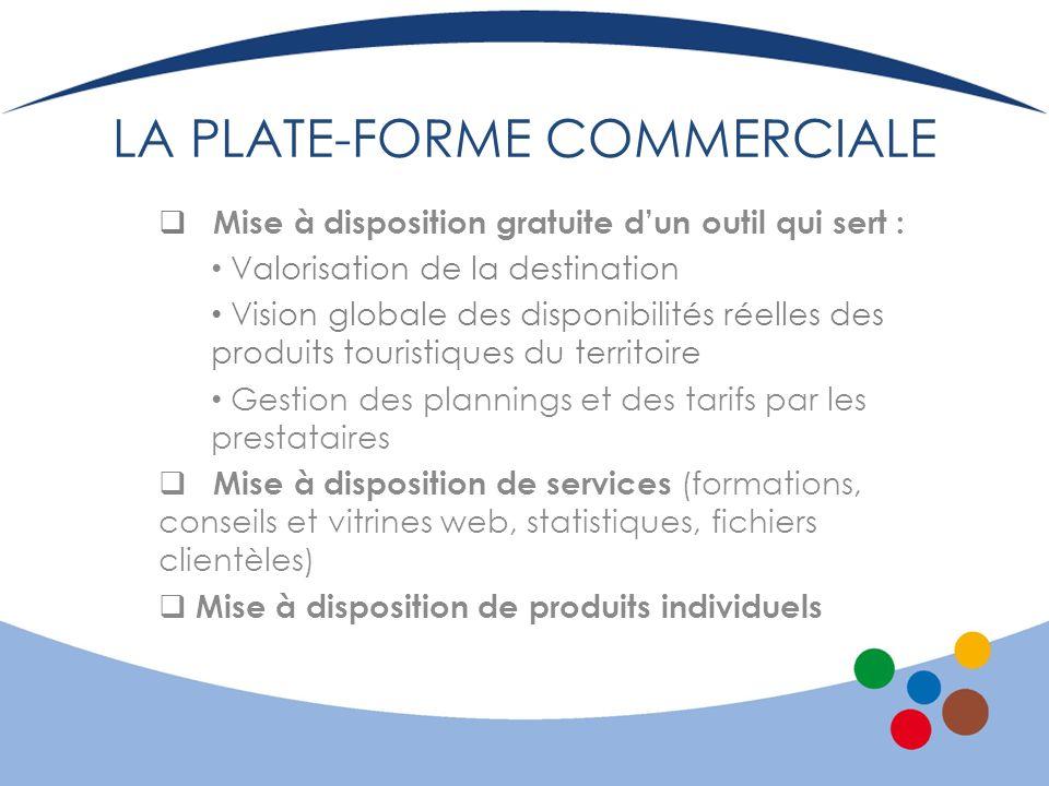 LA PLATE-FORME COMMERCIALE Mise à disposition gratuite dun outil qui sert : Valorisation de la destination Vision globale des disponibilités réelles d