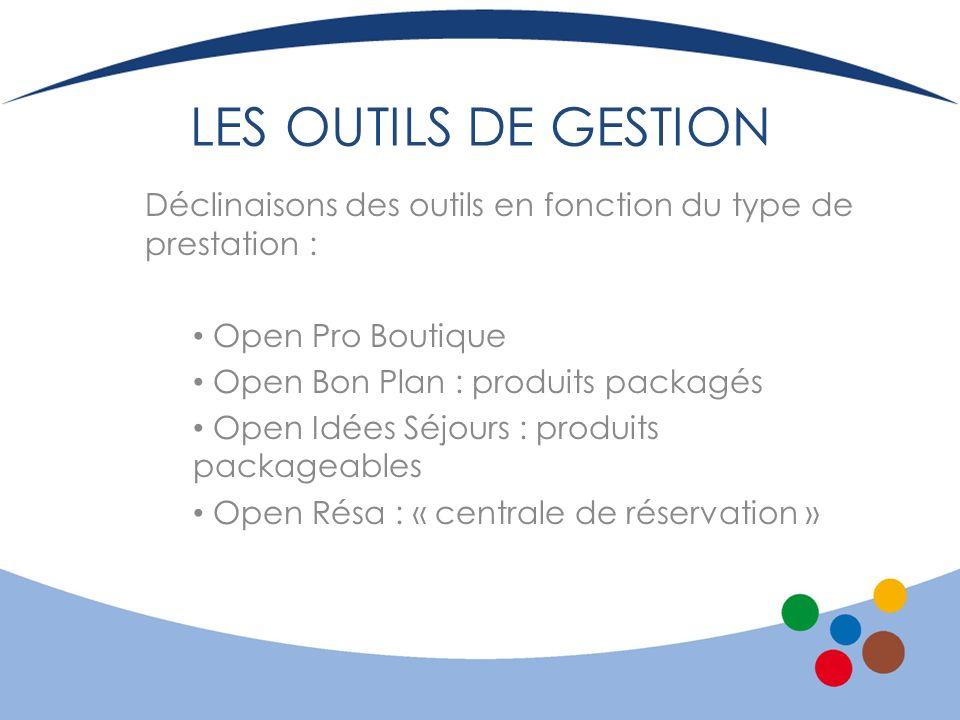 LES OUTILS DE GESTION Déclinaisons des outils en fonction du type de prestation : Open Pro Boutique Open Bon Plan : produits packagés Open Idées Séjou