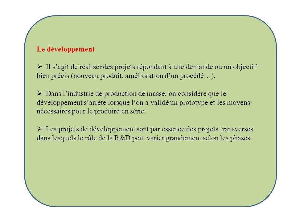 Le développement Il sagit de réaliser des projets répondant à une demande ou un objectif bien précis (nouveau produit, amélioration dun procédé…). Dan
