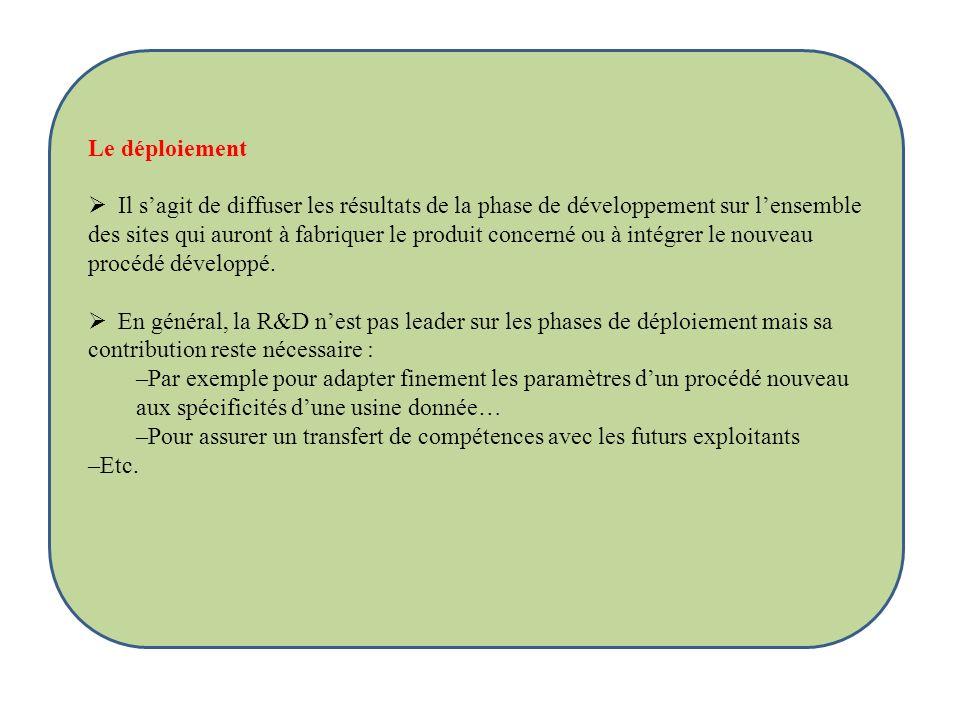 Le déploiement Il sagit de diffuser les résultats de la phase de développement sur lensemble des sites qui auront à fabriquer le produit concerné ou à